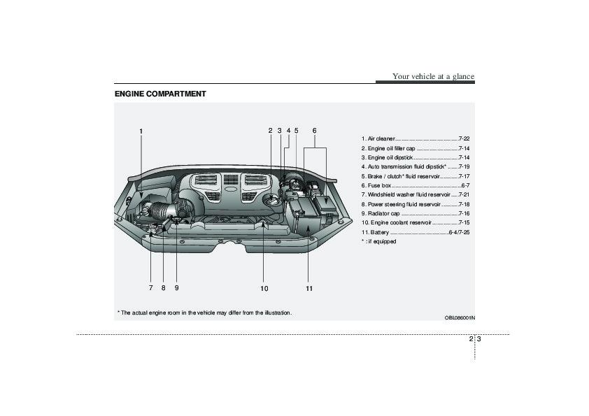 2009 kia sorento owners manual