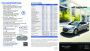 2014 Hyundai Elantra Coupe Quick Reference Guide page 1