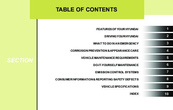 service manual pdf 2004 hyundai tiburon repair manual. Black Bedroom Furniture Sets. Home Design Ideas