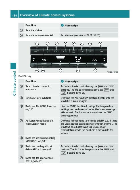 2011 mercedes benz e350 e350 bluetec e550 w212 c207 coupe for Mercedes benz e350 manual
